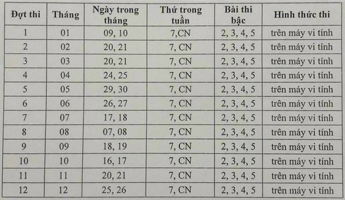 Lịch thi chứng chỉ tiếng anh a2 b1 b2 Đại học sư phạm Hà Nội